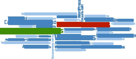Конкурс WordPress Вот она CMS моей мечты